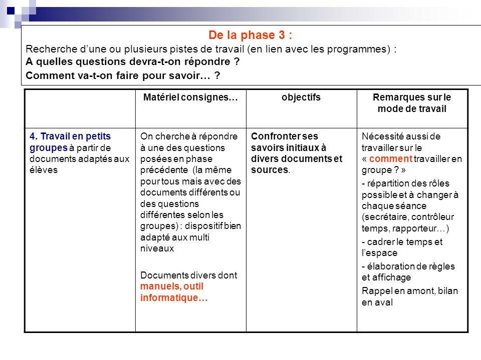 Matériel consignes…objectifsRemarques sur le mode de travail 4. Travail en petits groupes à partir de documents adaptés aux élèves On cherche à répond