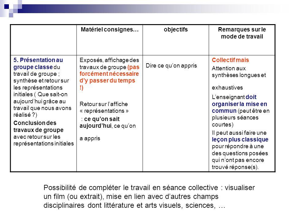 Matériel consignes…objectifsRemarques sur le mode de travail 5. Présentation au groupe classe du travail de groupe ; synthèse et retour sur les représ