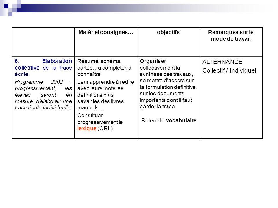 Matériel consignes…objectifsRemarques sur le mode de travail 6. Elaboration collective de la trace écrite. Programme 2002 : progressivement, les élève