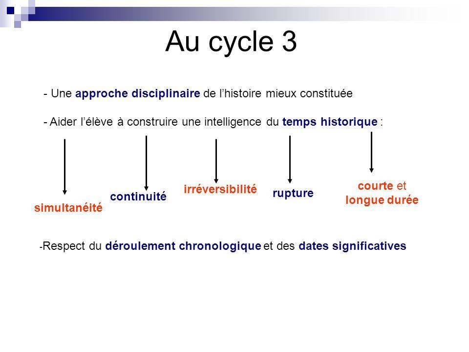 Au cycle 3 - Une approche disciplinaire de lhistoire mieux constituée - Aider lélève à construire une intelligence du temps historique : simultanéité