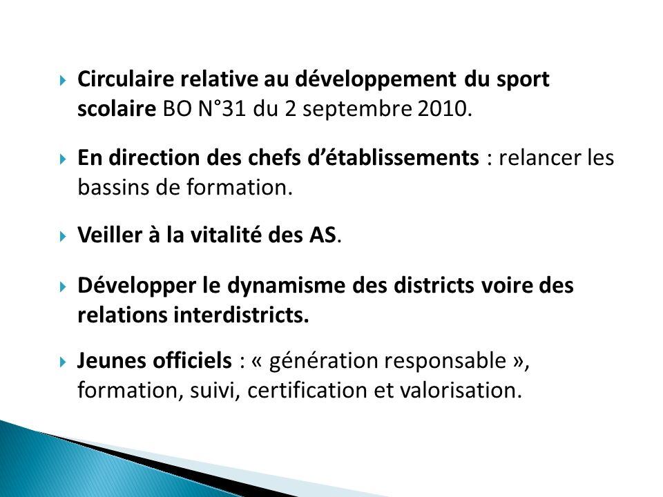 Circulaire relative au développement du sport scolaire BO N°31 du 2 septembre 2010. En direction des chefs détablissements : relancer les bassins de f