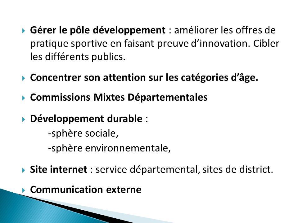 Gérer le pôle développement : améliorer les offres de pratique sportive en faisant preuve dinnovation. Cibler les différents publics. Concentrer son a
