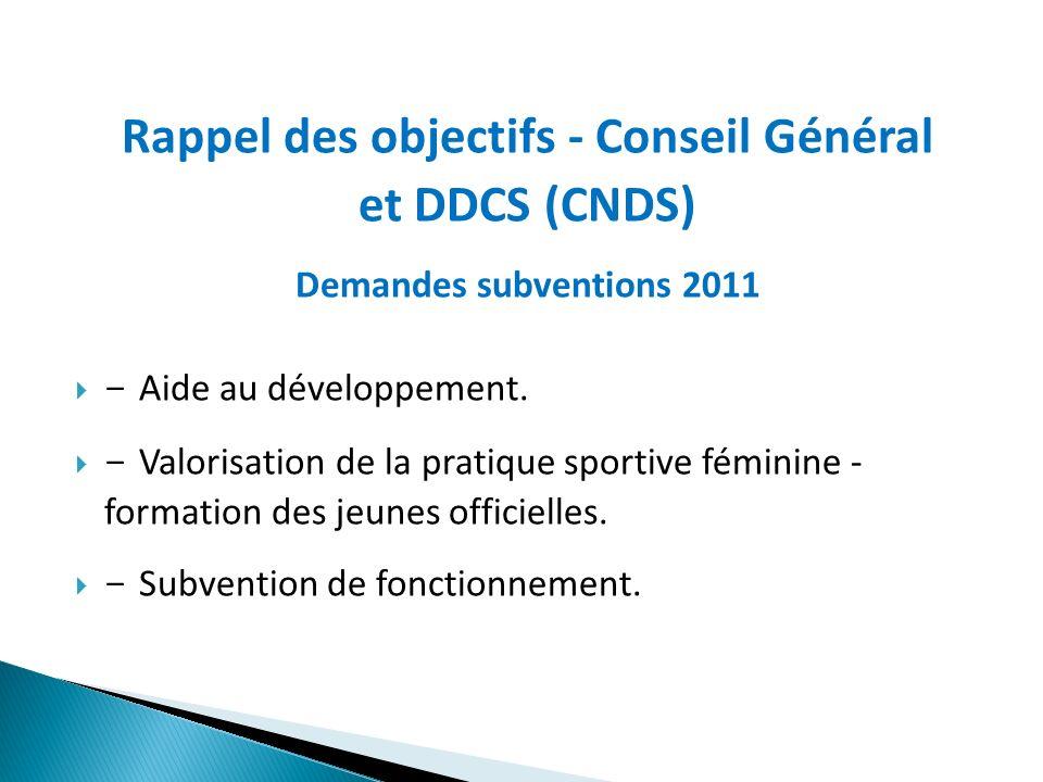 Rappel des objectifs - Conseil Général et DDCS (CNDS) Demandes subventions 2011 - Aide au développement. - Valorisation de la pratique sportive fémini