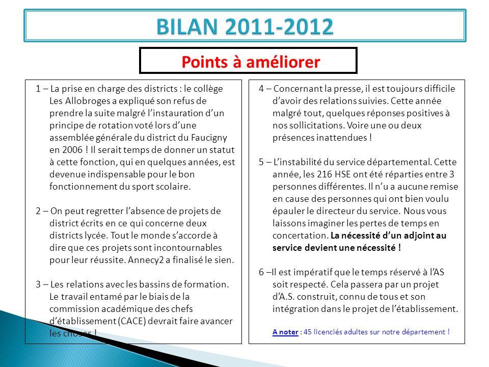Points à améliorer 1 – La prise en charge des districts : le collège Les Allobroges a expliqué son refus de prendre la suite malgré linstauration dun