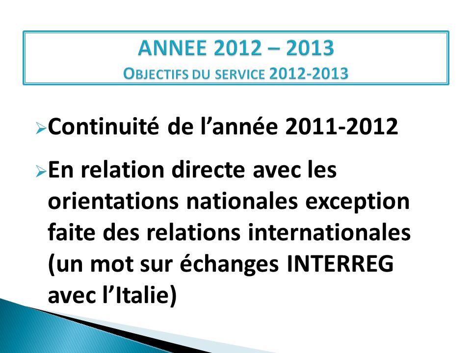 Continuité de lannée 2011-2012 En relation directe avec les orientations nationales exception faite des relations internationales (un mot sur échanges