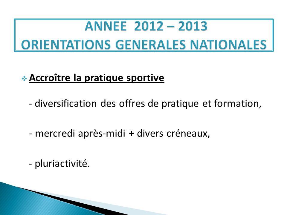 Accroître la pratique sportive - diversification des offres de pratique et formation, - mercredi après-midi + divers créneaux, - pluriactivité.