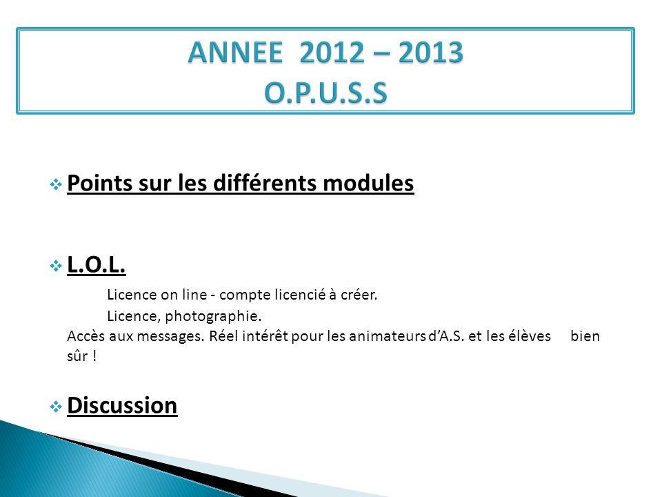 Points sur les différents modules L.O.L. Licence on line - compte licencié à créer. Licence, photographie. Accès aux messages. Réel intérêt pour les a