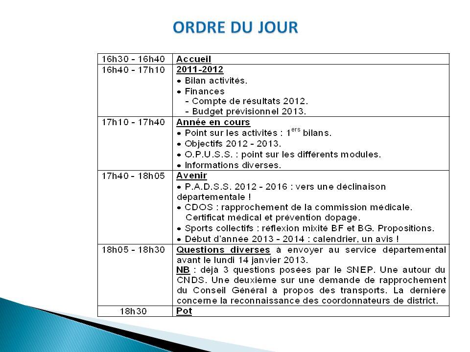 Rappel des objectifs - Conseil Général et DDCS (CNDS) Demandes subventions 2011 - Aide au développement.