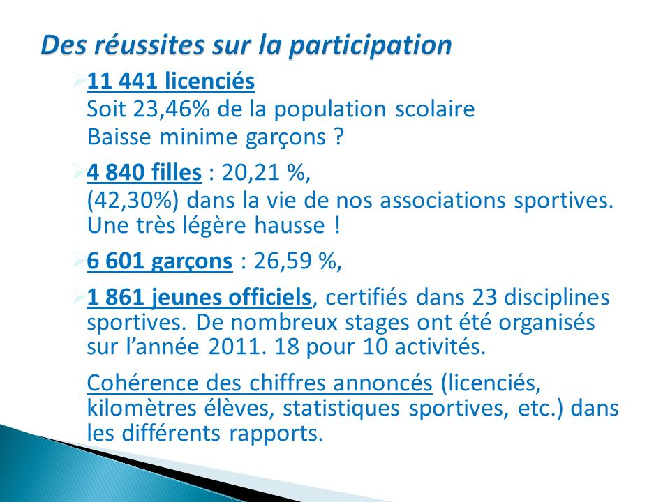 11 441 licenciés Soit 23,46% de la population scolaire Baisse minime garçons ? 4 840 filles : 20,21 %, (42,30%) dans la vie de nos associations sporti