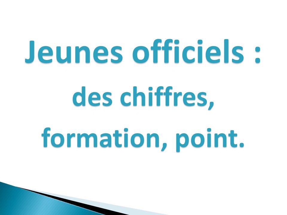 Continuité de lannée 2011-2012 En relation directe avec les orientations nationales exception faite des relations internationales (un mot sur échanges INTERREG avec lItalie)