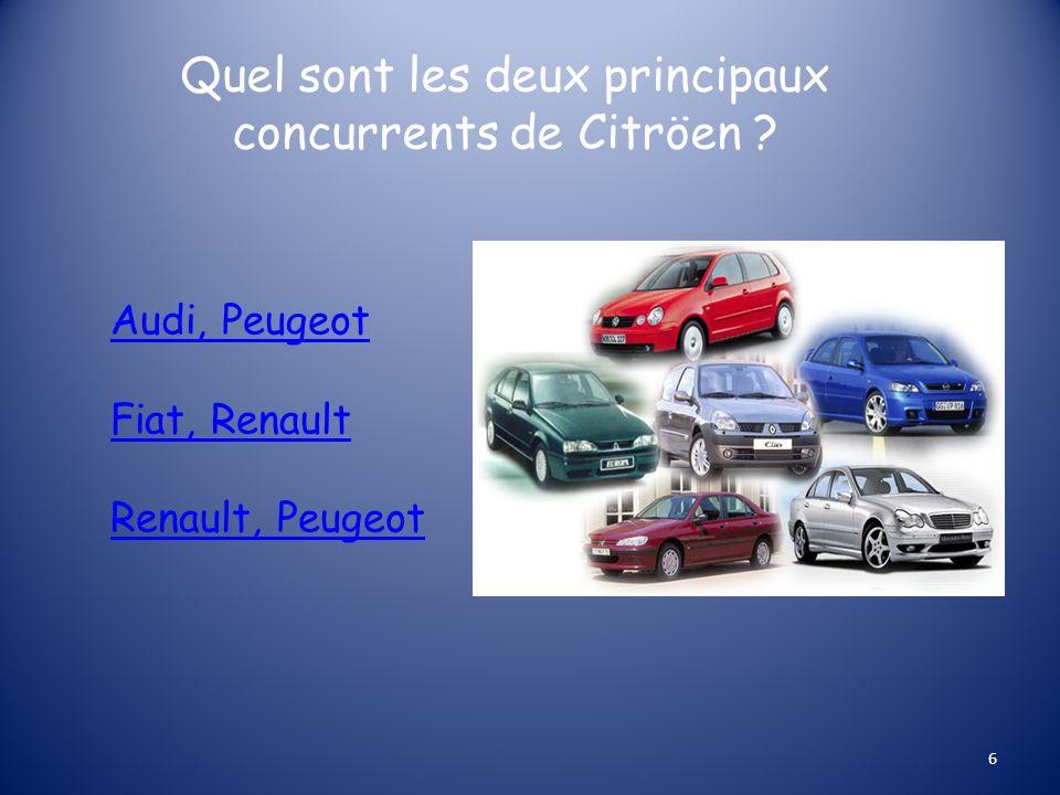 Combien faut-il d émission de CO2 (g) pour avoir du bonus sur une voiture.