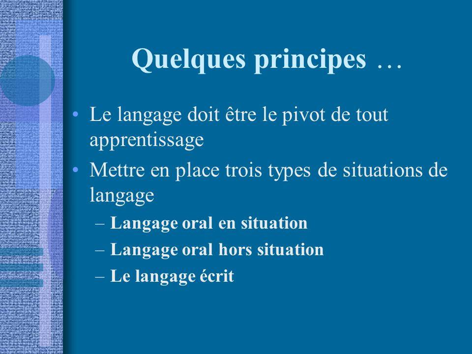 Quelques principes … Le langage doit être le pivot de tout apprentissage Mettre en place trois types de situations de langage –Langage oral en situation –Langage oral hors situation –Le langage écrit