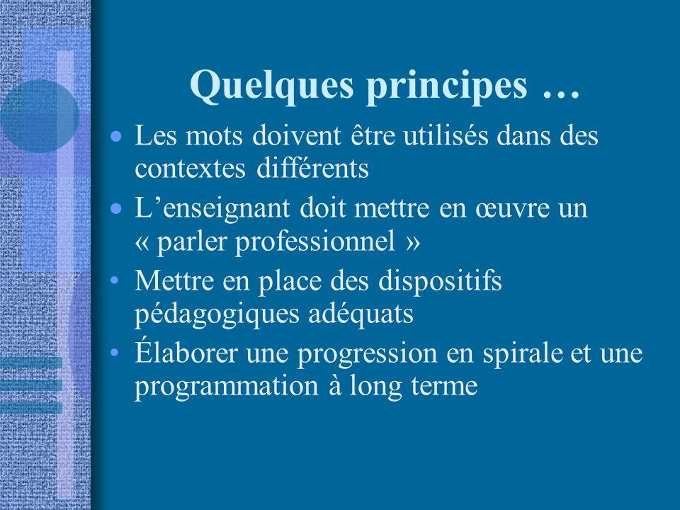 Quelques principes … Les mots doivent être utilisés dans des contextes différents Lenseignant doit mettre en œuvre un « parler professionnel » Mettre en place des dispositifs pédagogiques adéquats Élaborer une progression en spirale et une programmation à long terme