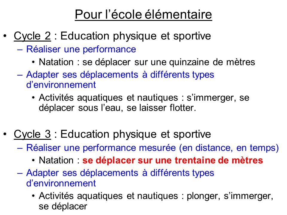 Pour lécole élémentaire Cycle 2 : Education physique et sportive –Réaliser une performance Natation : se déplacer sur une quinzaine de mètres –Adapter