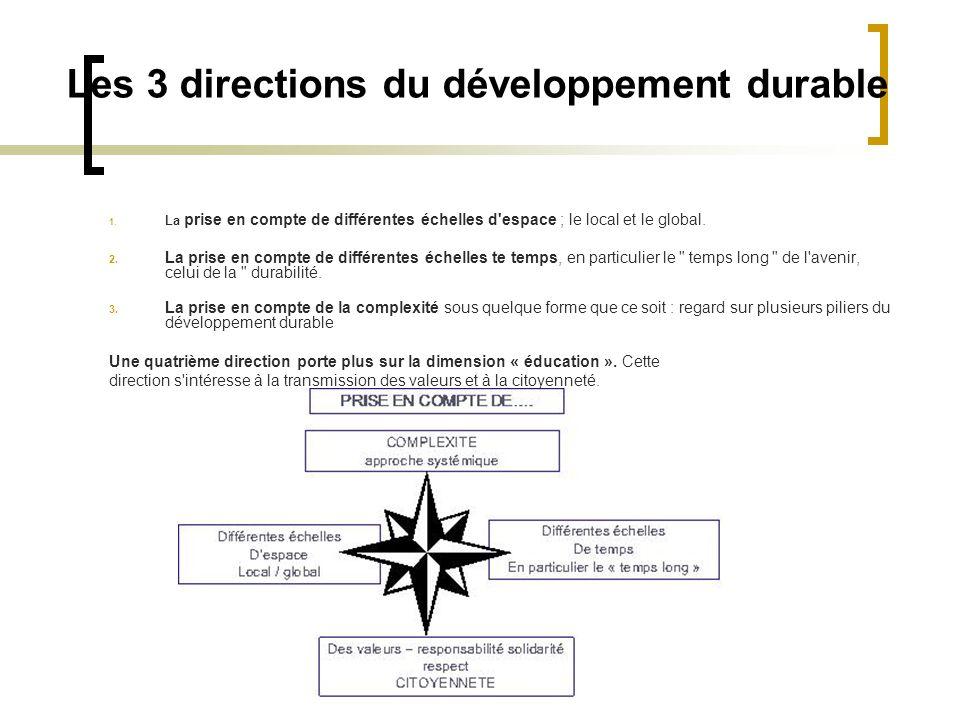 Les 3 directions du développement durable 1. La prise en compte de différentes échelles d'espace ; le local et le global. 2. La prise en compte de dif