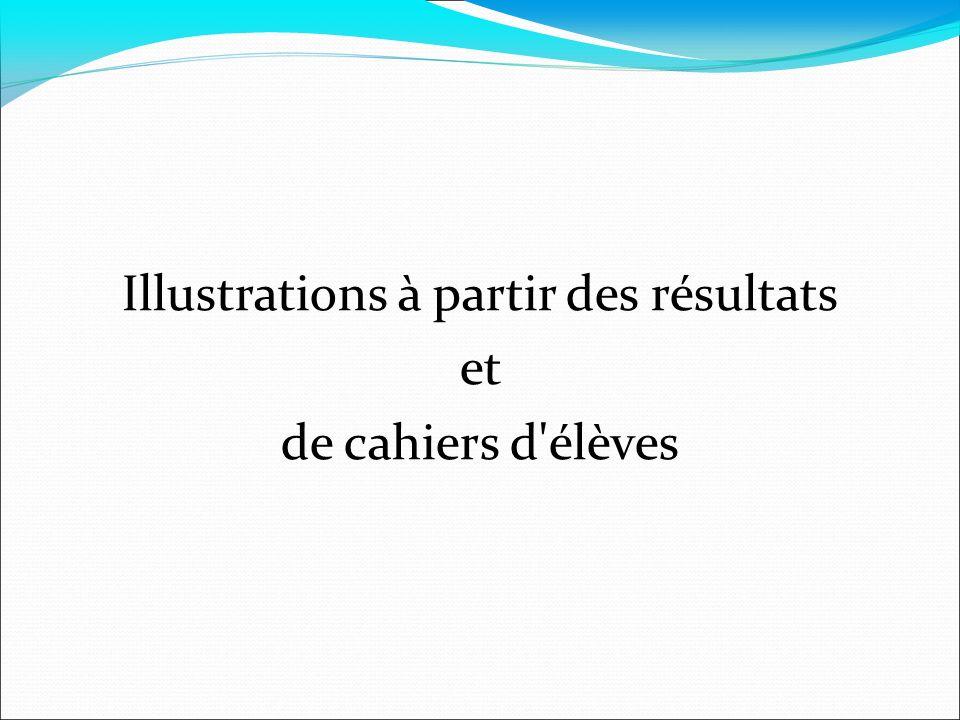 Illustrations à partir des résultats et de cahiers d élèves