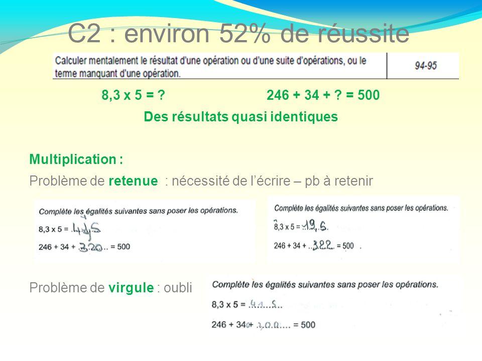 C2 : environ 52% de réussite 8,3 x 5 = 246 + 34 + .