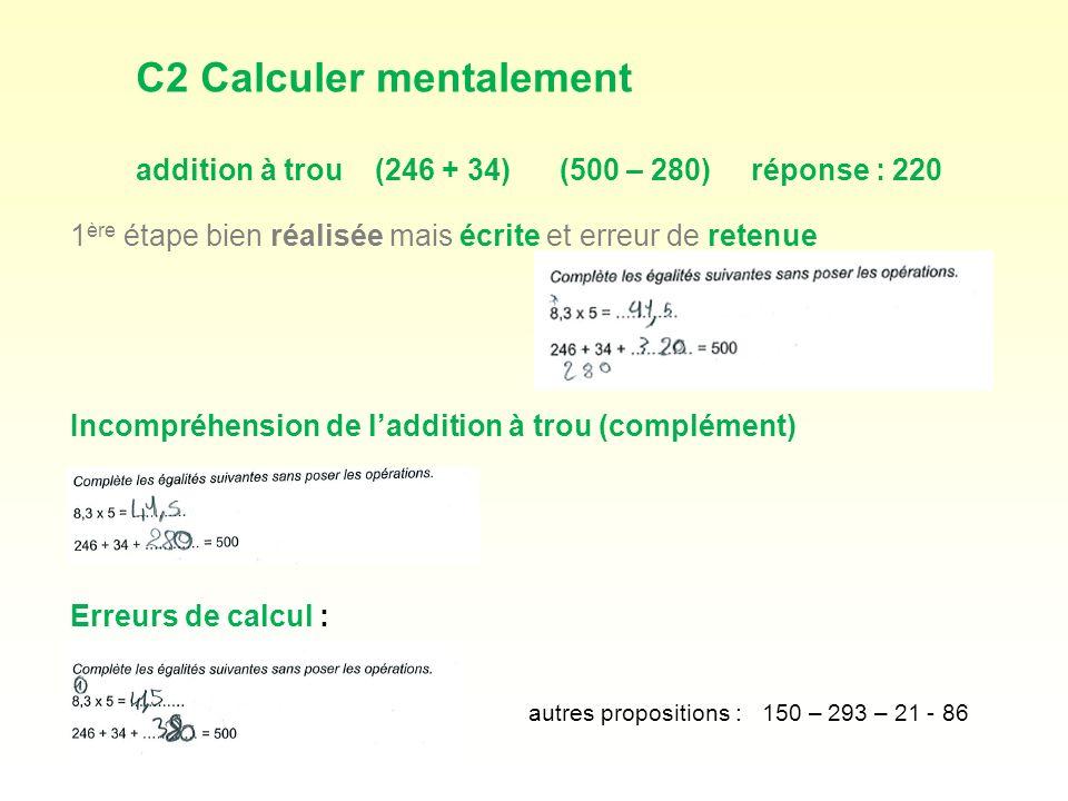 C2 Calculer mentalement addition à trou (246 + 34) (500 – 280) réponse : 220 1 ère étape bien réalisée mais écrite et erreur de retenue Incompréhension de laddition à trou (complément) Erreurs de calcul : autres propositions : 150 – 293 – 21 - 86