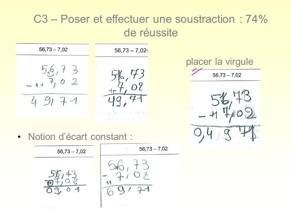 C3 – Poser et effectuer une soustraction : 74% de réussite placer la virgule Notion décart constant :