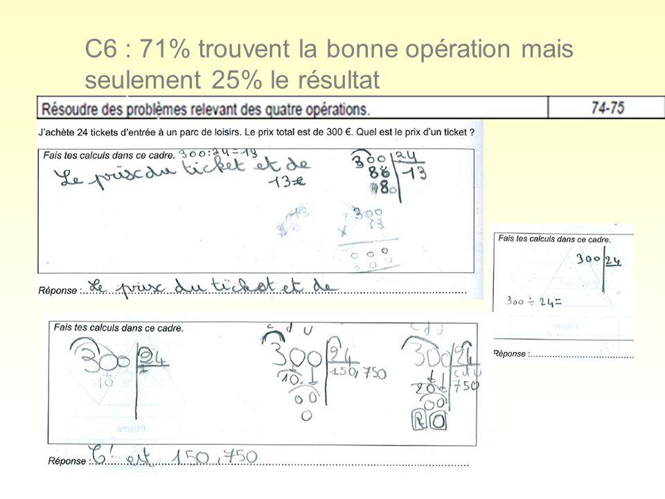 C6 : 71% trouvent la bonne opération mais seulement 25% le résultat