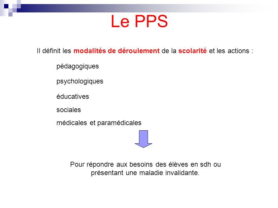 Le PPS Il définit les modalités de déroulement de la scolarité et les actions : pédagogiques psychologiques éducatives sociales médicales et paramédic