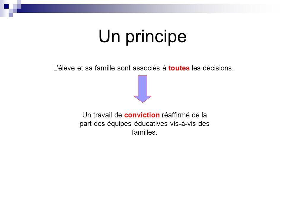 Un principe Lélève et sa famille sont associés à toutes les décisions. Un travail de conviction réaffirmé de la part des équipes éducatives vis-à-vis