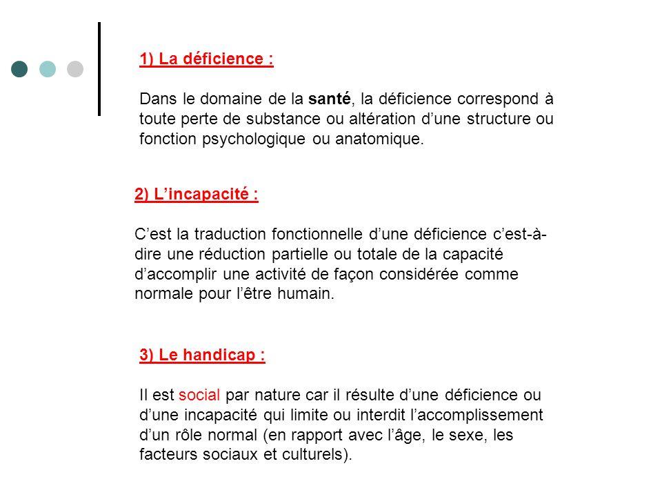 1) La déficience : Dans le domaine de la santé, la déficience correspond à toute perte de substance ou altération dune structure ou fonction psycholog