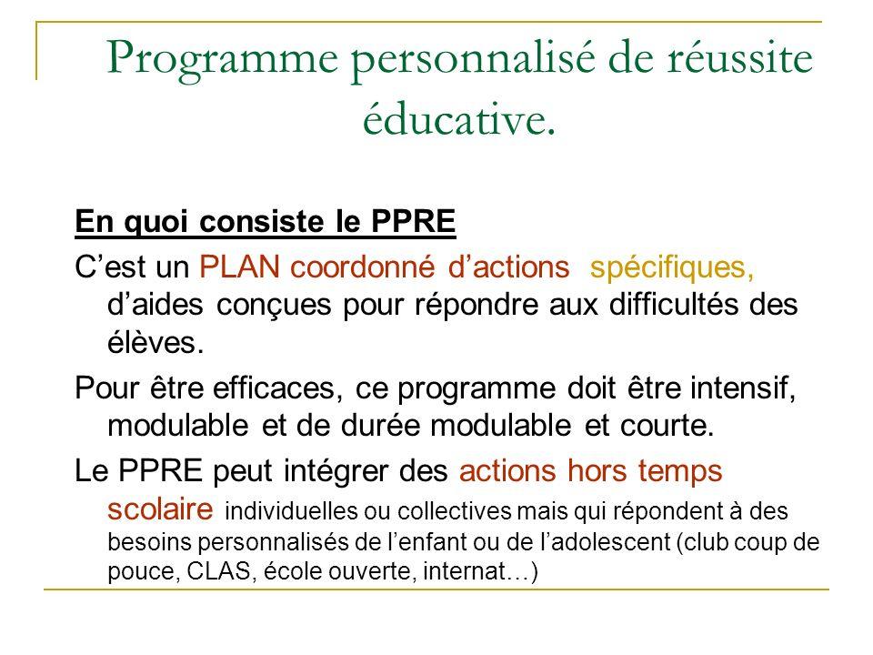 Programme personnalisé de réussite éducative. En quoi consiste le PPRE Cest un PLAN coordonné dactions spécifiques, daides conçues pour répondre aux d