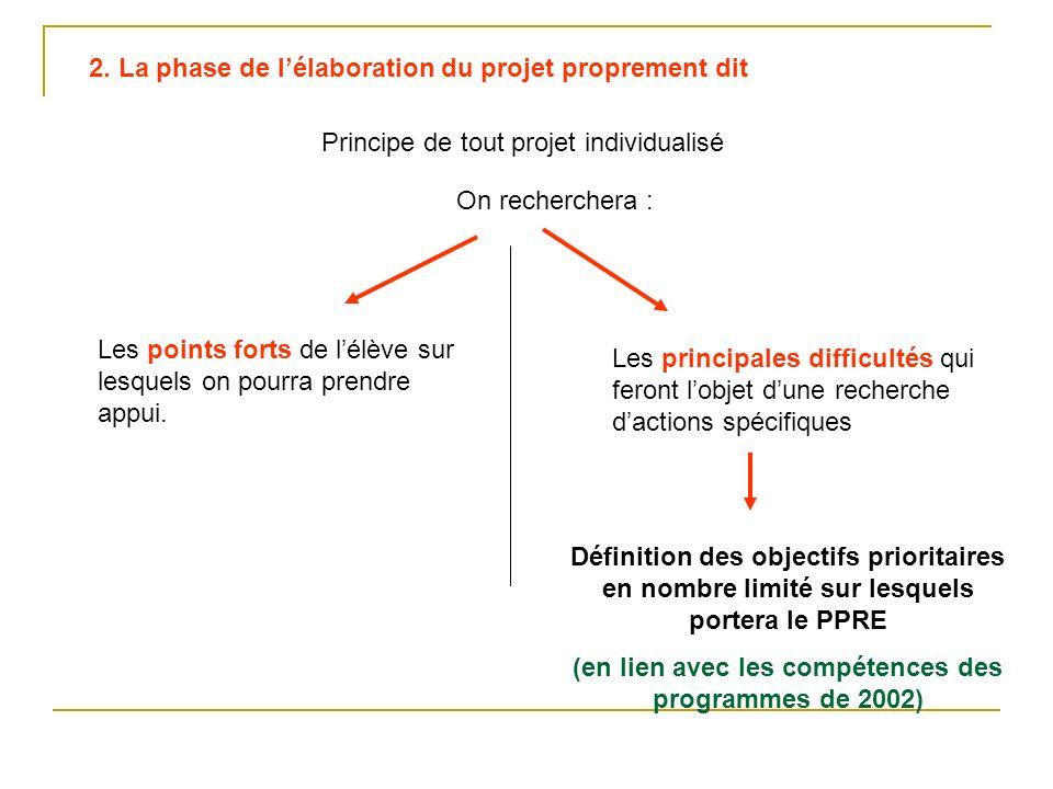 2. La phase de lélaboration du projet proprement dit Principe de tout projet individualisé On recherchera : Les points forts de lélève sur lesquels on