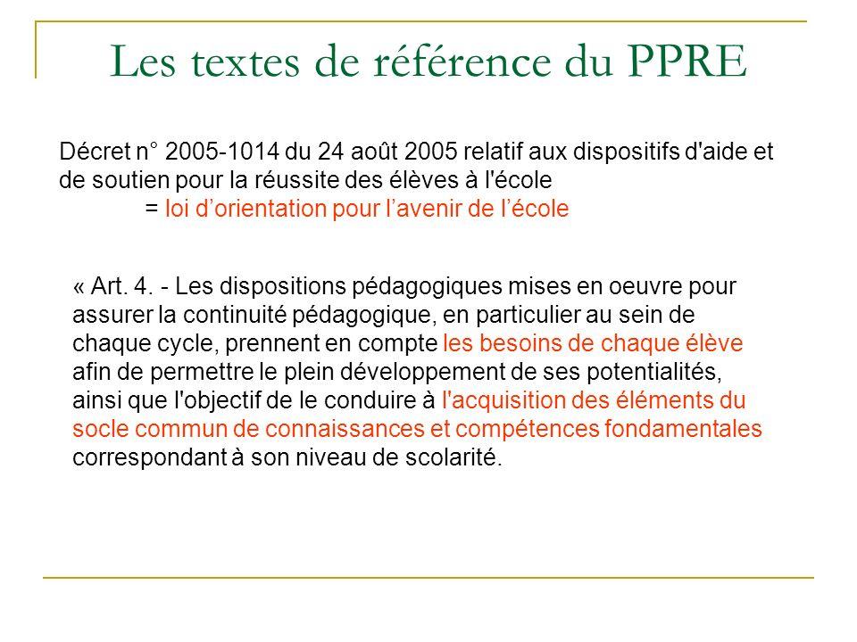 Les textes de référence du PPRE Décret n° 2005-1014 du 24 août 2005 relatif aux dispositifs d'aide et de soutien pour la réussite des élèves à l'école