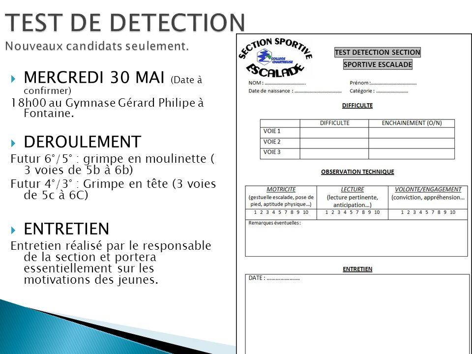 MERCREDI 30 MAI (Date à confirmer) 18h00 au Gymnase Gérard Philipe à Fontaine. DEROULEMENT Futur 6°/5° : grimpe en moulinette ( 3 voies de 5b à 6b) Fu