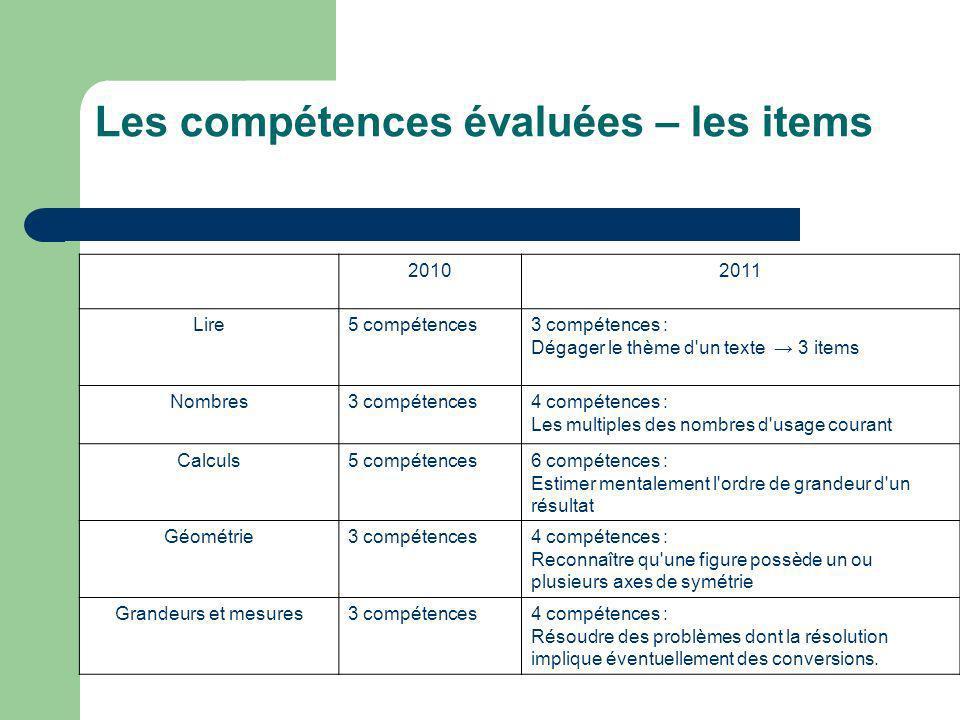 Les compétences évaluées – les items 20102011 Lire5 compétences3 compétences : Dégager le thème d'un texte 3 items Nombres3 compétences4 compétences :