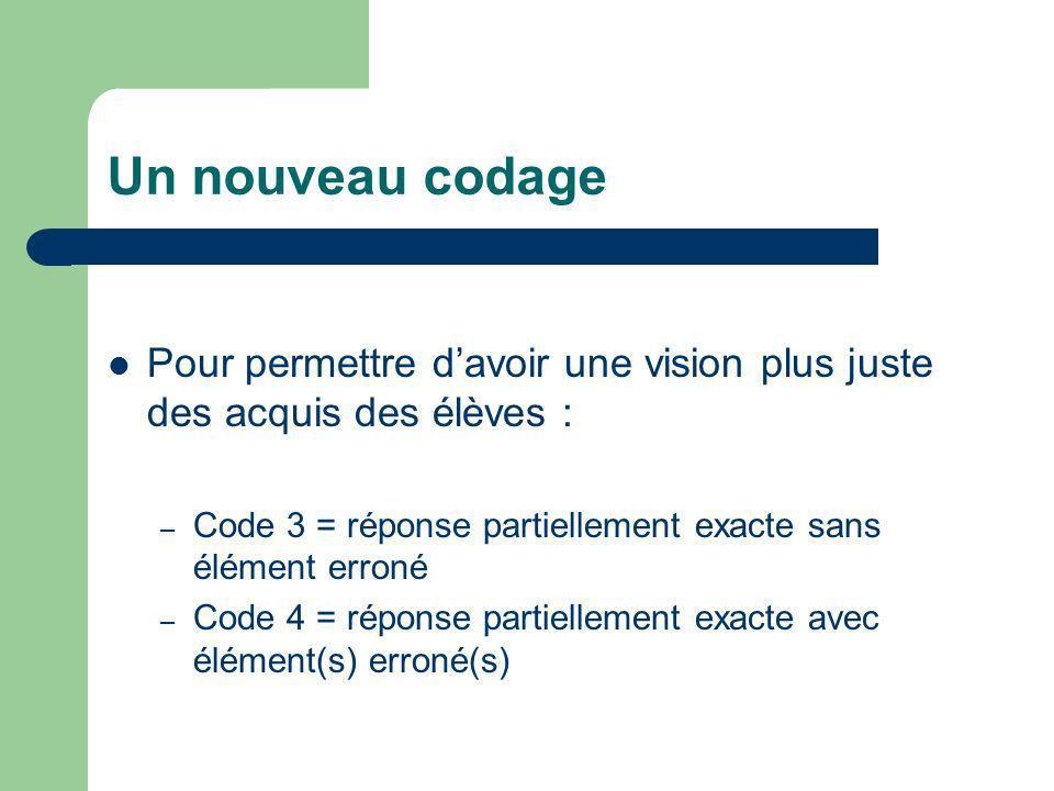 Un nouveau codage Pour permettre davoir une vision plus juste des acquis des élèves : – Code 3 = réponse partiellement exacte sans élément erroné – Co
