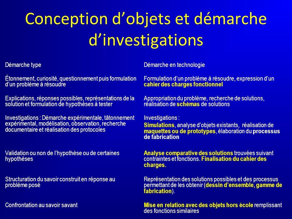 Conception dobjets et démarche dinvestigations Démarche typeDémarche en technologie Étonnement, curiosité, questionnement puis formulation dun problèm