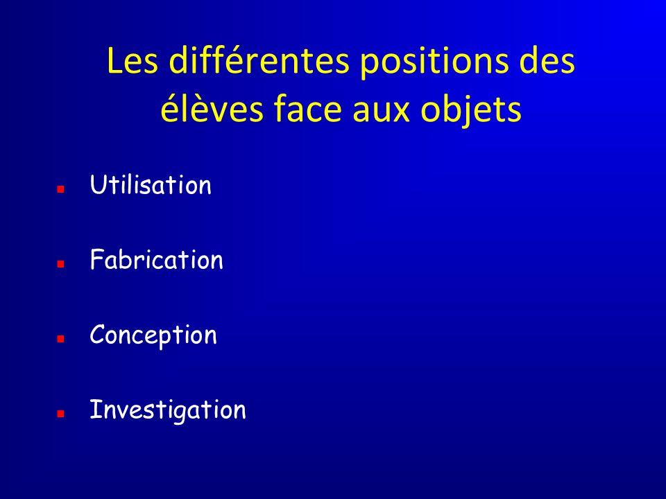 Les différentes positions des élèves face aux objets Utilisation Fabrication Conception Investigation