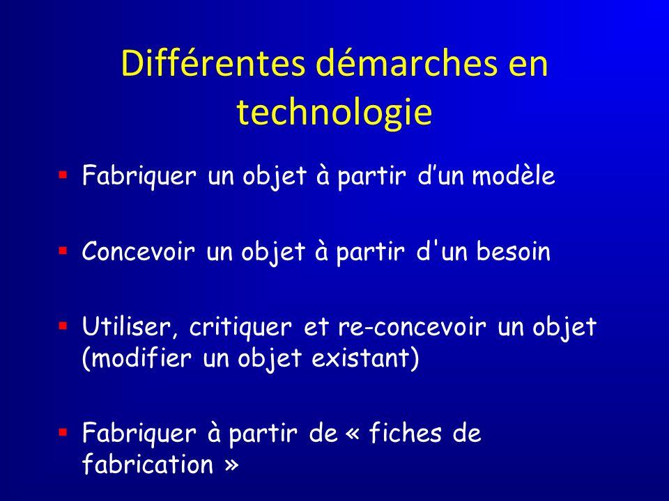 Différentes démarches en technologie Fabriquer un objet à partir dun modèle Concevoir un objet à partir d un besoin Utiliser, critiquer et re-concevoir un objet (modifier un objet existant) Fabriquer à partir de « fiches de fabrication »