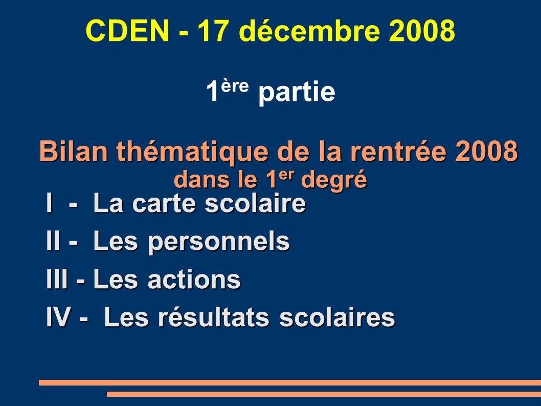Bilan thématique de la rentrée 2008 dans le 1 er degré CDEN - 17 décembre 2008 1 ère partie Bilan thématique de la rentrée 2008 dans le 1 er degré I - La carte scolaire II - Les personnels III - Les actions IV - Les résultats scolaires