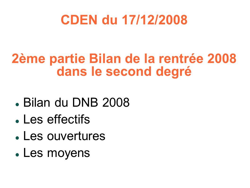 CDEN du 17/12/2008 2ème partie Bilan de la rentrée 2008 dans le second degré Bilan du DNB 2008 Les effectifs Les ouvertures Les moyens