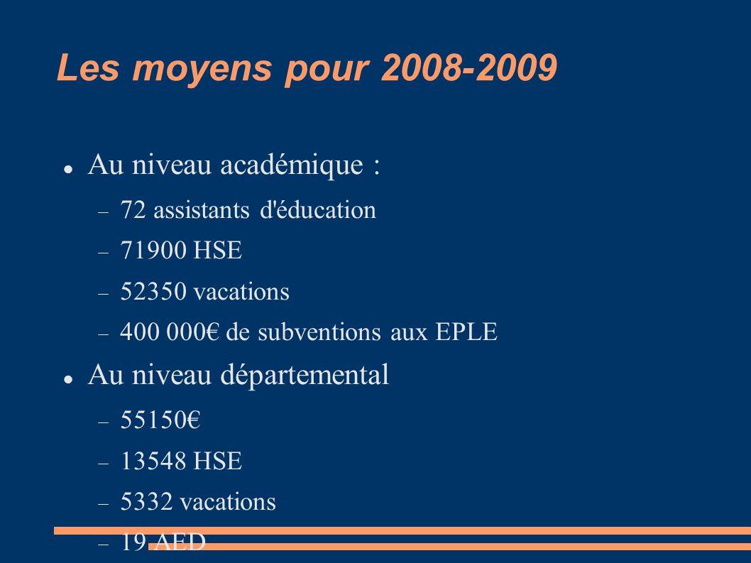 Les moyens pour 2008-2009 Au niveau académique : 72 assistants d éducation 71900 HSE 52350 vacations 400 000 de subventions aux EPLE Au niveau départemental 55150 13548 HSE 5332 vacations 19 AED