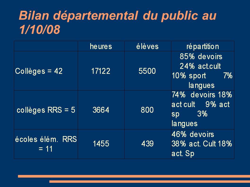 Bilan départemental du public au 1/10/08