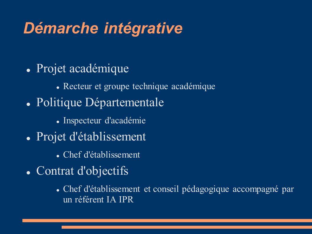 Démarche intégrative Projet académique Recteur et groupe technique académique Politique Départementale Inspecteur d'académie Projet d'établissement Ch