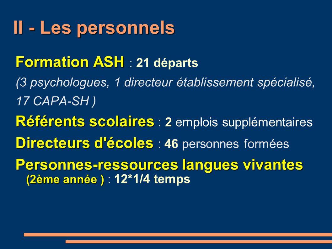 II - Les personnels Formation ASH Formation ASH : 21 départs (3 psychologues, 1 directeur établissement spécialisé, 17 CAPA-SH ) Référents scolaires R
