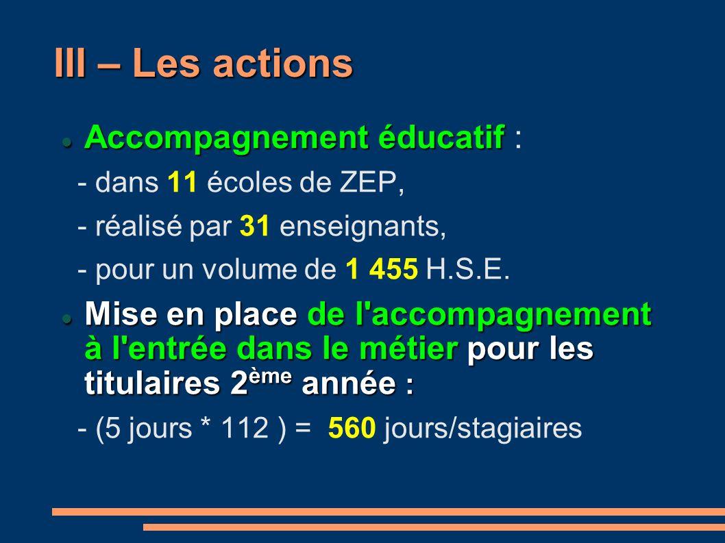 III – Les actions Accompagnement éducatif Accompagnement éducatif : - dans 11 écoles de ZEP, - réalisé par 31 enseignants, - pour un volume de 1 455 H.S.E.