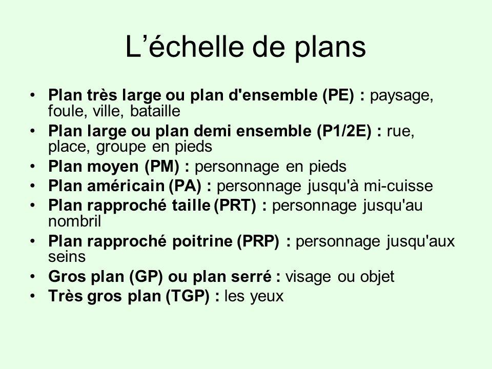 Léchelle de plans Plan très large ou plan d'ensemble (PE) : paysage, foule, ville, bataille Plan large ou plan demi ensemble (P1/2E) : rue, place, gro