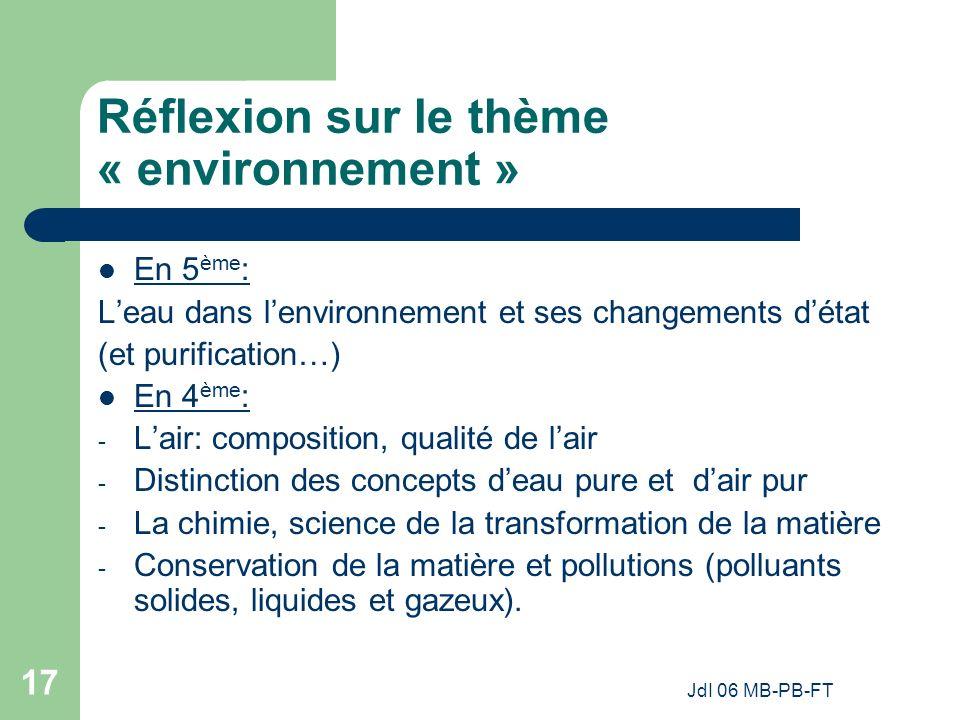 JdI 06 MB-PB-FT 17 Réflexion sur le thème « environnement » En 5 ème : Leau dans lenvironnement et ses changements détat (et purification…) En 4 ème : - Lair: composition, qualité de lair - Distinction des concepts deau pure et dair pur - La chimie, science de la transformation de la matière - Conservation de la matière et pollutions (polluants solides, liquides et gazeux).