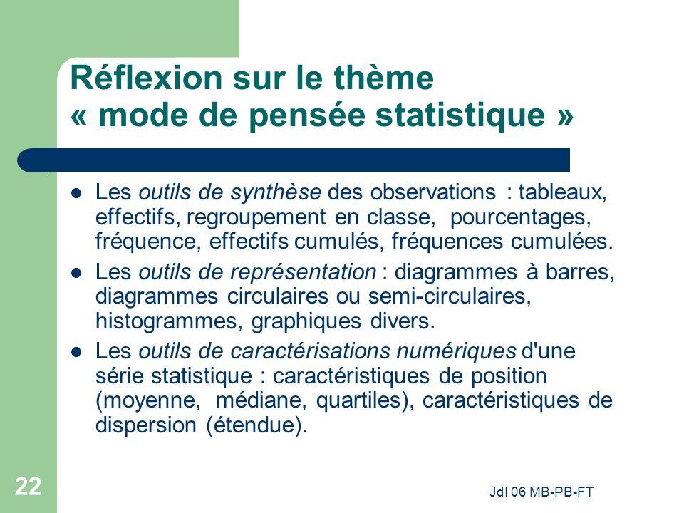 JdI 06 MB-PB-FT 22 Réflexion sur le thème « mode de pensée statistique » Les outils de synthèse des observations : tableaux, effectifs, regroupement en classe, pourcentages, fréquence, effectifs cumulés, fréquences cumulées.