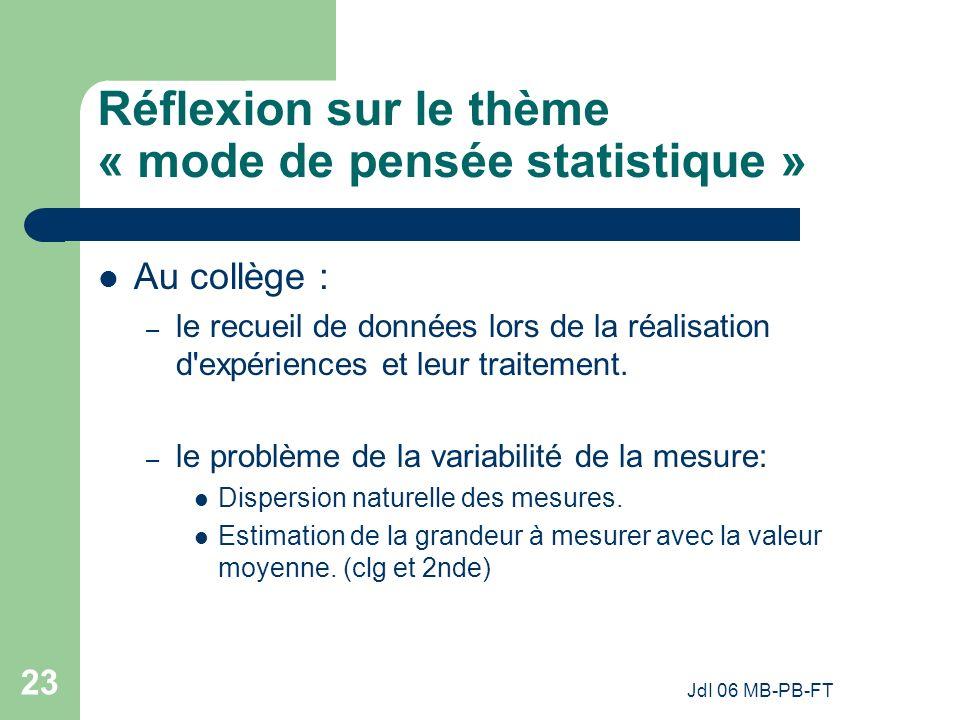 JdI 06 MB-PB-FT 23 Réflexion sur le thème « mode de pensée statistique » Au collège : – le recueil de données lors de la réalisation d expériences et leur traitement.