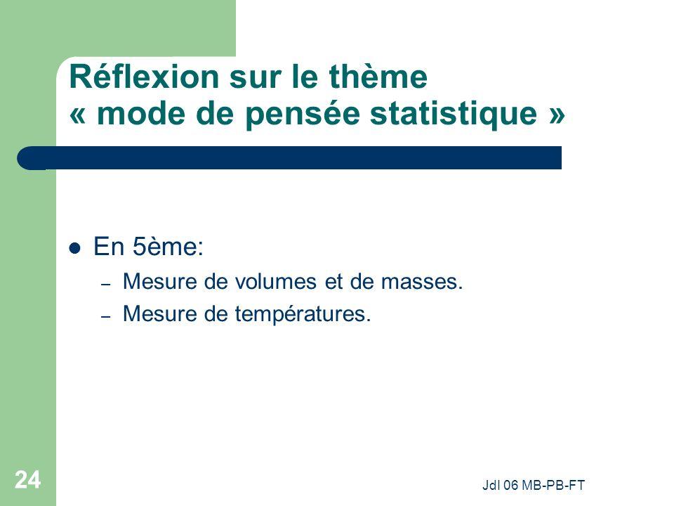 JdI 06 MB-PB-FT 24 Réflexion sur le thème « mode de pensée statistique » En 5ème: – Mesure de volumes et de masses.