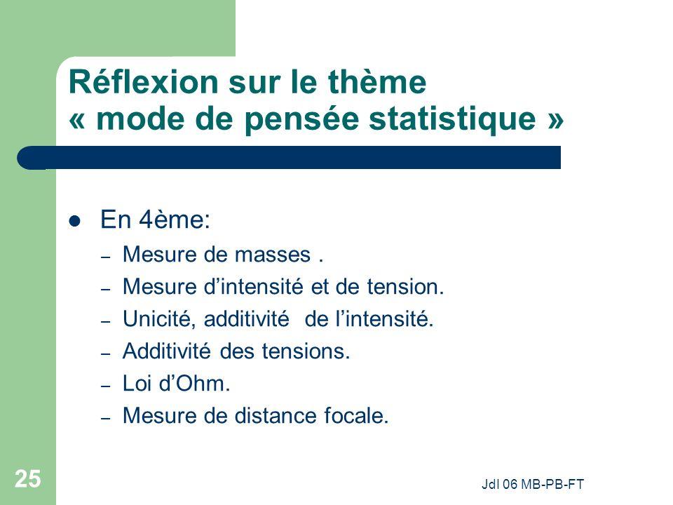 JdI 06 MB-PB-FT 25 Réflexion sur le thème « mode de pensée statistique » En 4ème: – Mesure de masses.