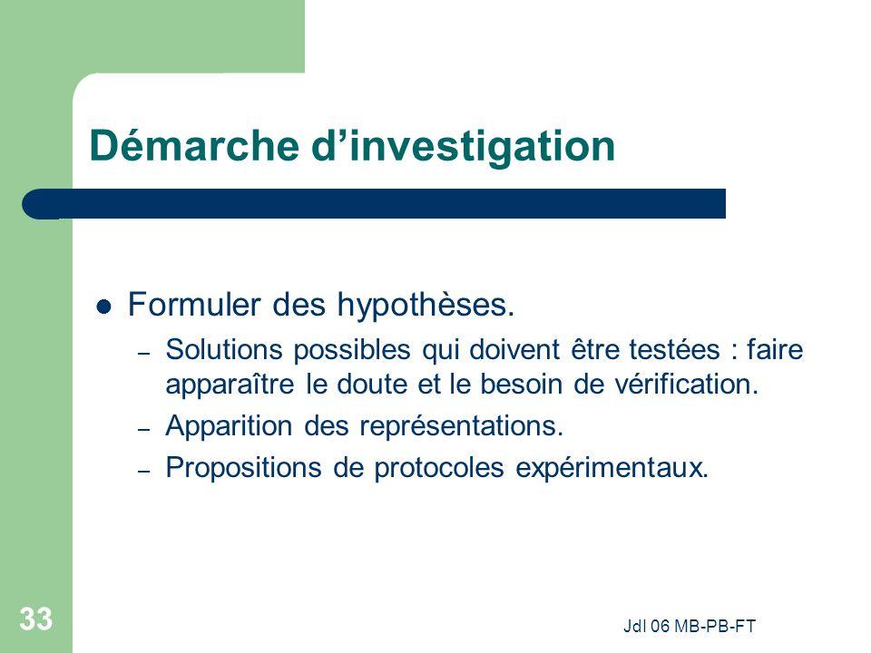JdI 06 MB-PB-FT 33 Démarche dinvestigation Formuler des hypothèses.